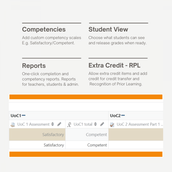 Lectimo Customised Moodle Gradebook